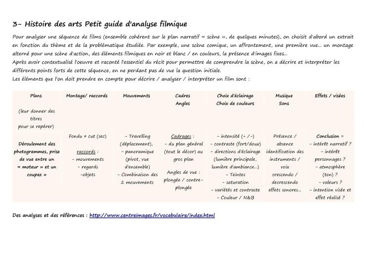 HA Guide Analyse filmique-page-001