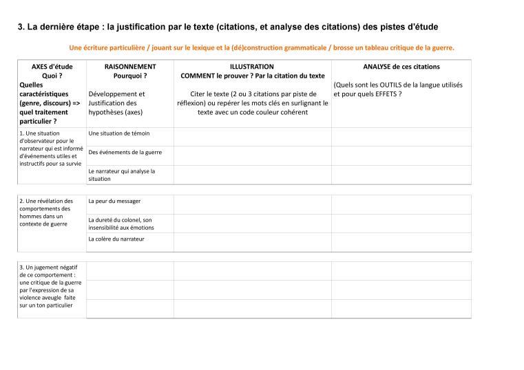 3- PS Argumentation 1914 LECTURE CELINE Texte complet Tableau et Analyse 2016-page-003