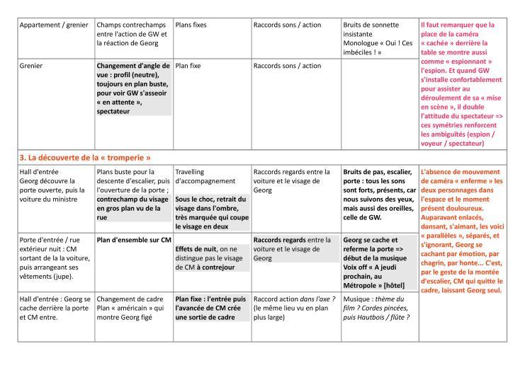 3- HA La Vie des autres Analyser-page-004