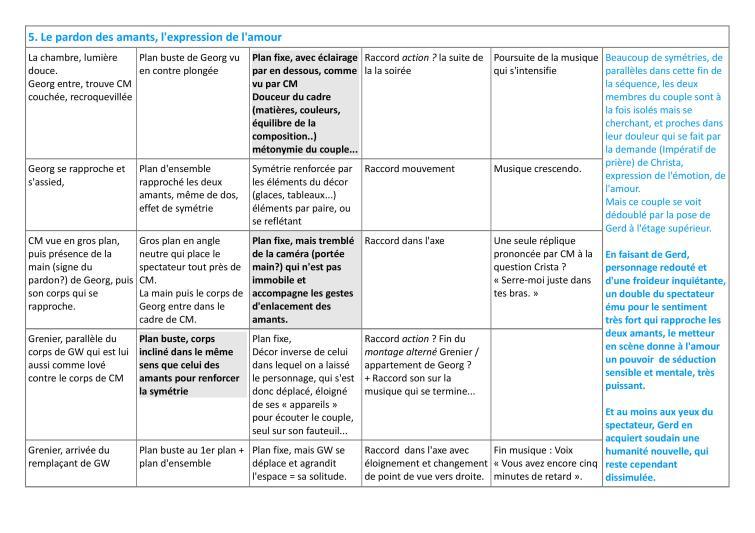 3- HA La Vie des autres Analyser-page-006