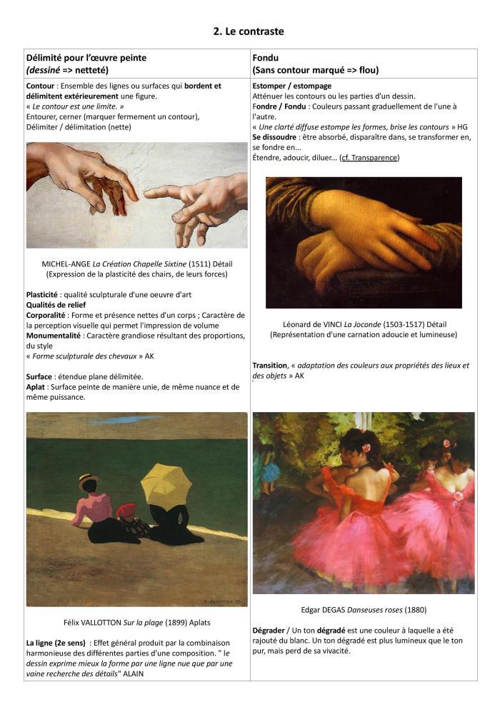 LEXIQUE Histoire des arts 2015 3e version 26 p.-page-002