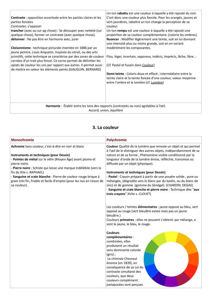 LEXIQUE Histoire des arts 2015 3e version 26 p.-page-003
