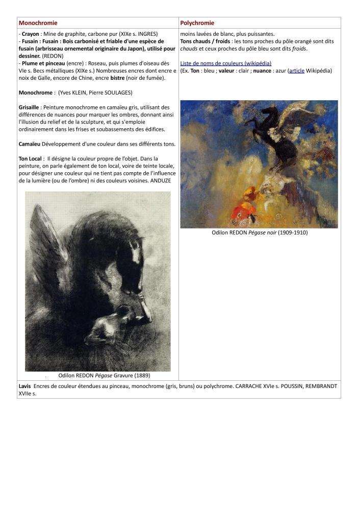 LEXIQUE Histoire des arts 2015 3e version 26 p.-page-004