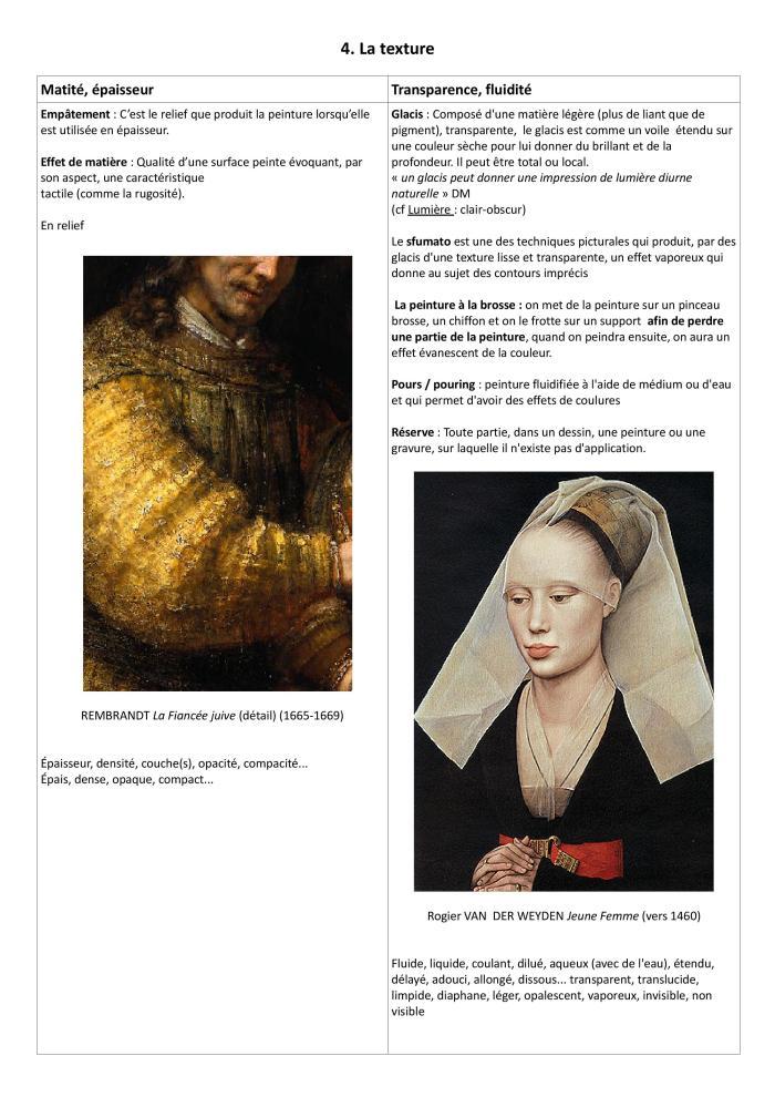 LEXIQUE Histoire des arts 2015 3e version 26 p.-page-005