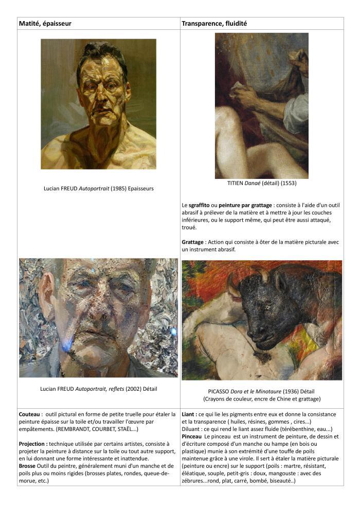 LEXIQUE Histoire des arts 2015 3e version 26 p.-page-006