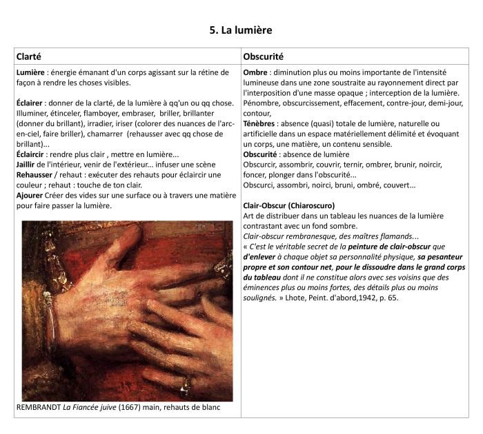LEXIQUE Histoire des arts 2015 3e version 26 p.-page-007
