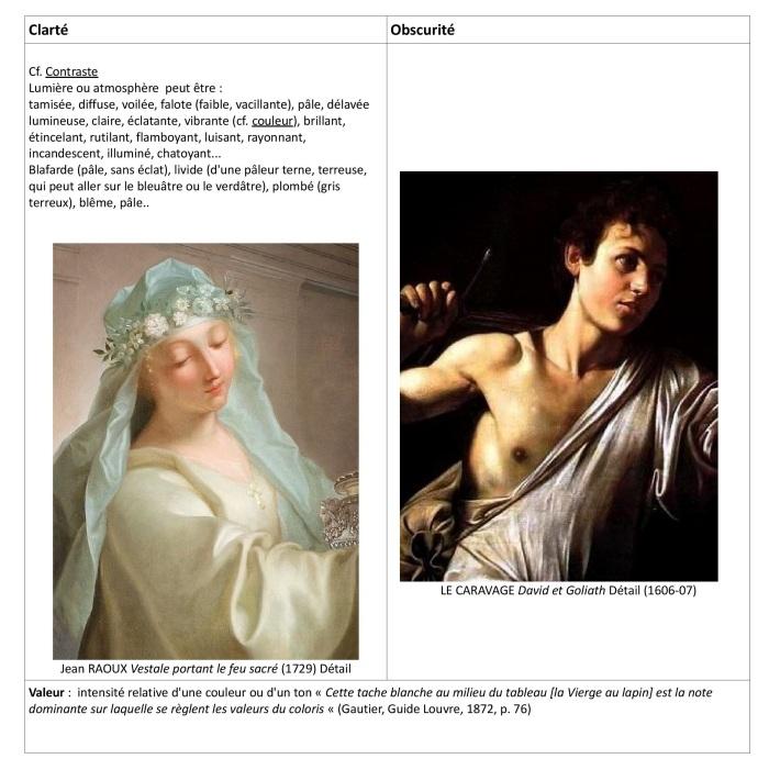 LEXIQUE Histoire des arts 2015 3e version 26 p.-page-008