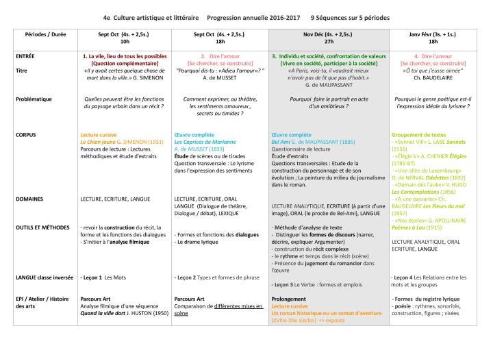 4- PROGRESSION annuelle 2016-2017 au 01-09-2016-page-001