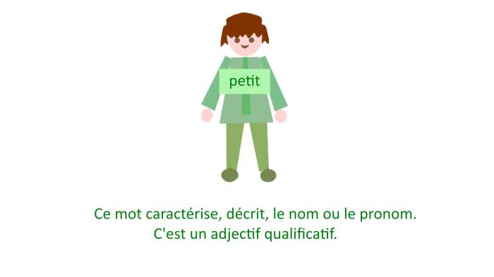 CG Adjectif