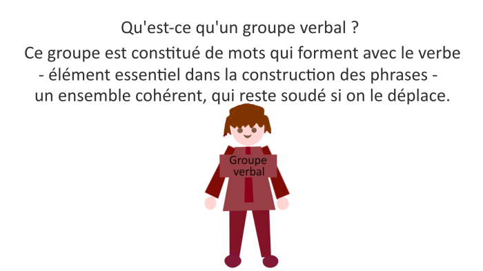 Groupe verbal