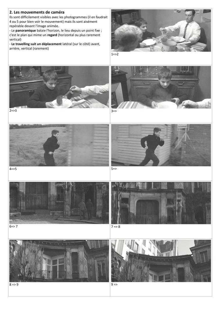 3- METHODOLOGIE Analyse filmique Les Notions à connaître-page-002