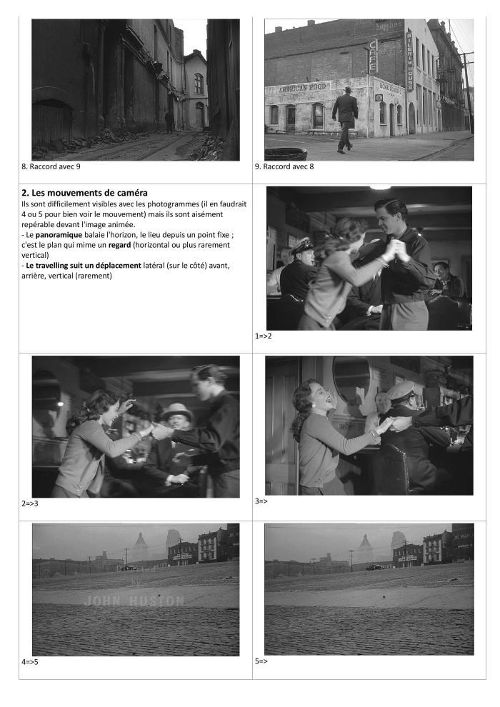 METHODOLOGIE Analyse filmique 4e Les notions à connaître-page-002