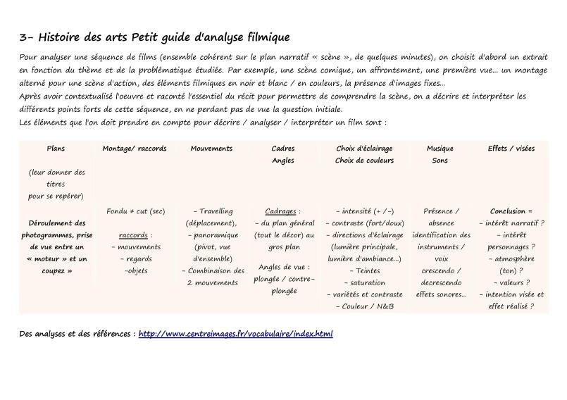 METHODOLOGIE Guide Analyse filmique-page-001