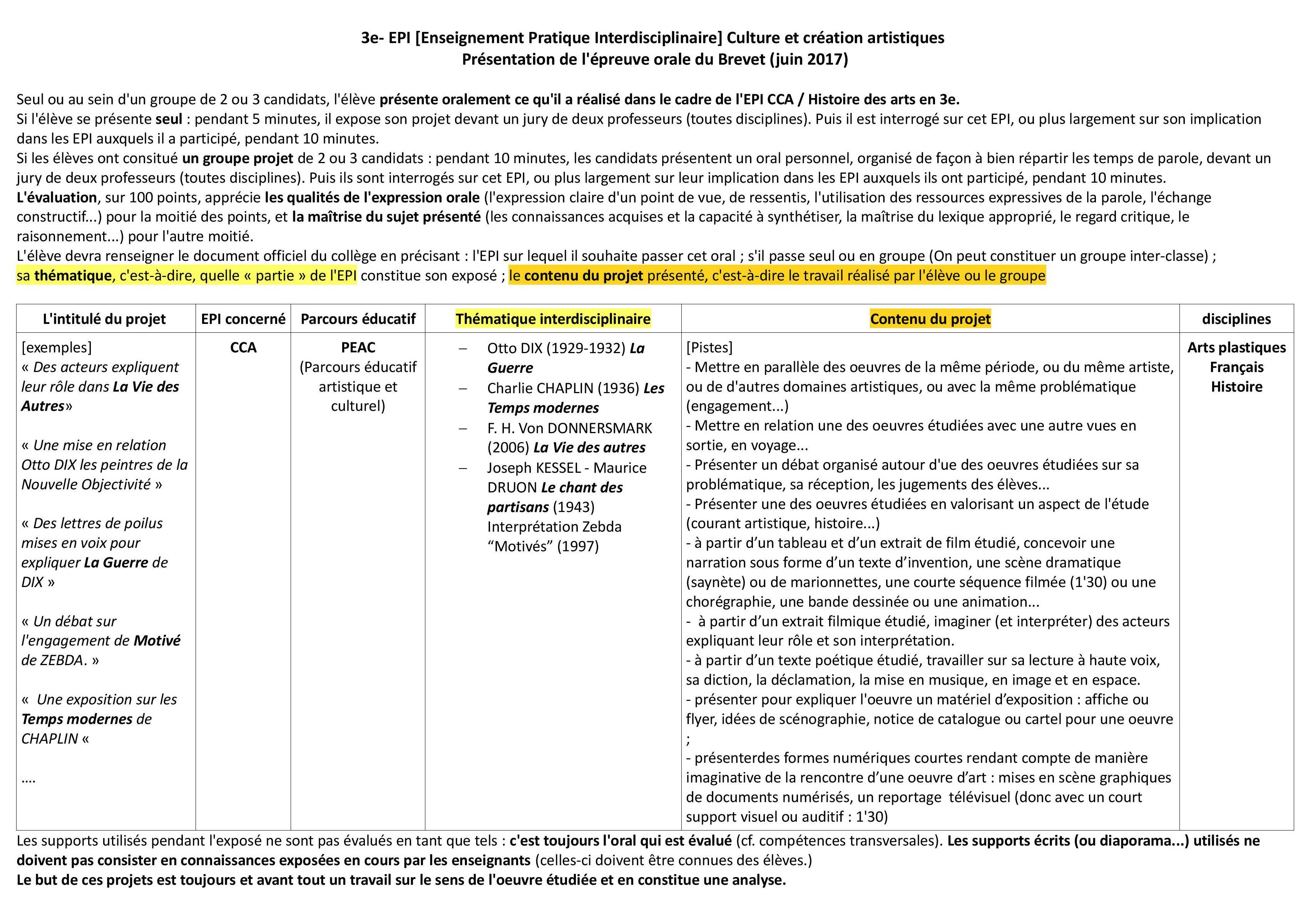 Favori 3- EPI [Enseignements pratiques Interdisciplinaires] à l'oral du  SN88